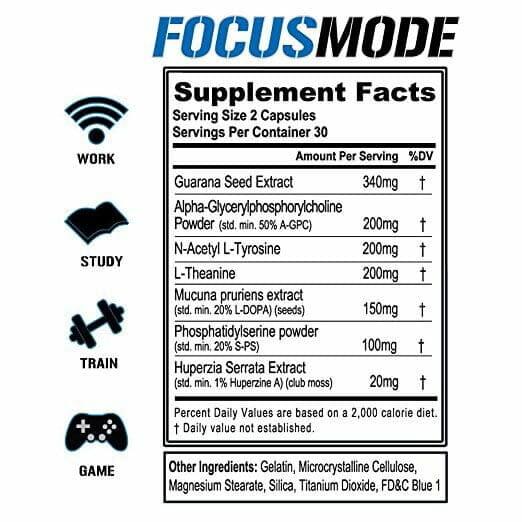 Focus Mode Ingredients